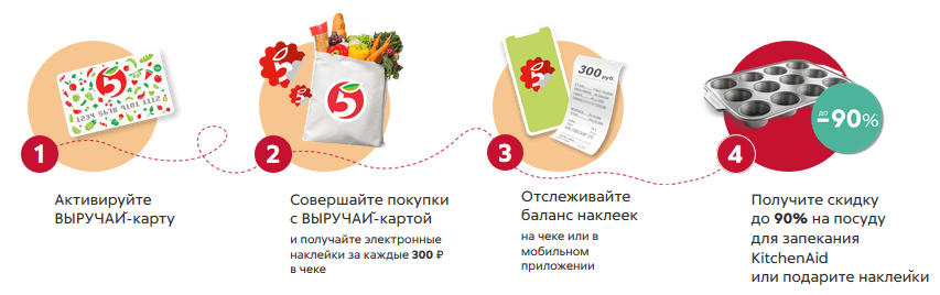 Посуда Китчен в пятерочке по акции 2019